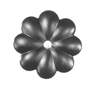 ¢ 60 мм т. 1.2 мм
